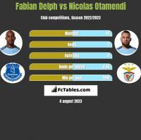 Fabian Delph vs Nicolas Otamendi h2h player stats