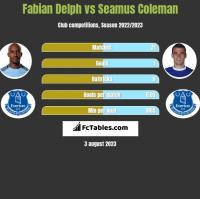 Fabian Delph vs Seamus Coleman h2h player stats