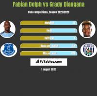 Fabian Delph vs Grady Diangana h2h player stats