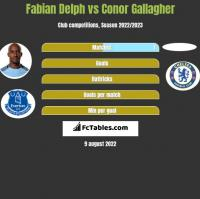 Fabian Delph vs Conor Gallagher h2h player stats