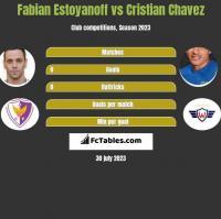 Fabian Estoyanoff vs Cristian Chavez h2h player stats