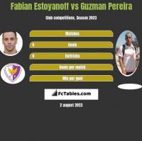 Fabian Estoyanoff vs Guzman Pereira h2h player stats