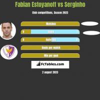 Fabian Estoyanoff vs Serginho h2h player stats
