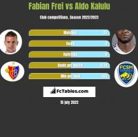 Fabian Frei vs Aldo Kalulu h2h player stats