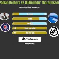 Fabian Herbers vs Gudmundur Thorarinsson h2h player stats