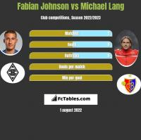 Fabian Johnson vs Michael Lang h2h player stats