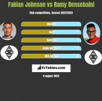 Fabian Johnson vs Ramy Bensebaini h2h player stats