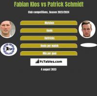 Fabian Klos vs Patrick Schmidt h2h player stats