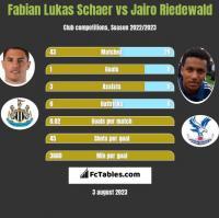 Fabian Lukas Schaer vs Jairo Riedewald h2h player stats