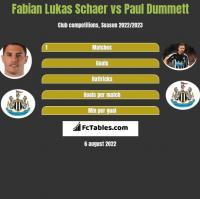 Fabian Lukas Schaer vs Paul Dummett h2h player stats