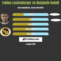 Fabian Lustenberger vs Benjamin Kololli h2h player stats
