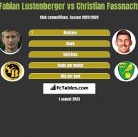 Fabian Lustenberger vs Christian Fassnacht h2h player stats