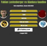 Fabian Lustenberger vs Gianluca Gaudino h2h player stats