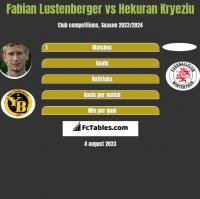 Fabian Lustenberger vs Hekuran Kryeziu h2h player stats