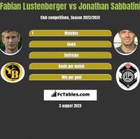 Fabian Lustenberger vs Jonathan Sabbatini h2h player stats