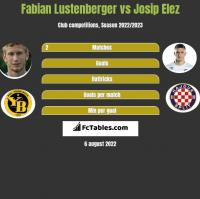 Fabian Lustenberger vs Josip Elez h2h player stats