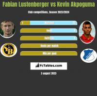 Fabian Lustenberger vs Kevin Akpoguma h2h player stats