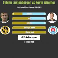 Fabian Lustenberger vs Kevin Wimmer h2h player stats