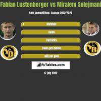 Fabian Lustenberger vs Miralem Sulejmani h2h player stats