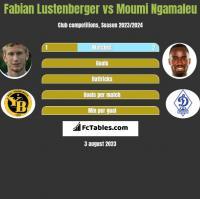 Fabian Lustenberger vs Moumi Ngamaleu h2h player stats