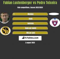 Fabian Lustenberger vs Pedro Teixeira h2h player stats