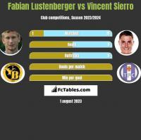 Fabian Lustenberger vs Vincent Sierro h2h player stats