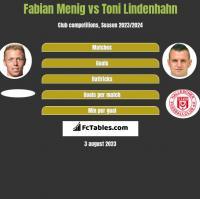 Fabian Menig vs Toni Lindenhahn h2h player stats