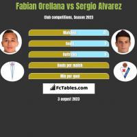 Fabian Orellana vs Sergio Alvarez h2h player stats