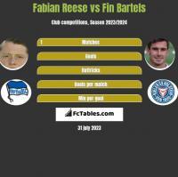 Fabian Reese vs Fin Bartels h2h player stats