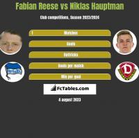 Fabian Reese vs Niklas Hauptman h2h player stats