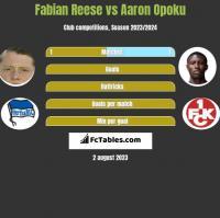 Fabian Reese vs Aaron Opoku h2h player stats