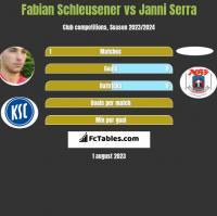 Fabian Schleusener vs Janni Serra h2h player stats