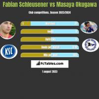 Fabian Schleusener vs Masaya Okugawa h2h player stats