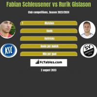 Fabian Schleusener vs Rurik Gislason h2h player stats