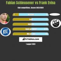 Fabian Schleusener vs Frank Evina h2h player stats
