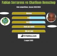 Fabian Serrarens vs Charlison Benschop h2h player stats