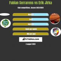 Fabian Serrarens vs Erik Jirka h2h player stats