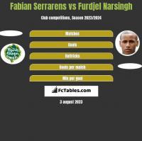 Fabian Serrarens vs Furdjel Narsingh h2h player stats