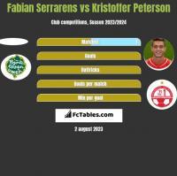 Fabian Serrarens vs Kristoffer Peterson h2h player stats