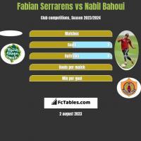 Fabian Serrarens vs Nabil Bahoui h2h player stats