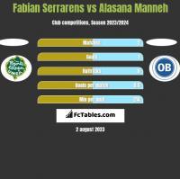 Fabian Serrarens vs Alasana Manneh h2h player stats