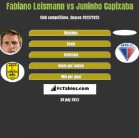 Fabiano Leismann vs Juninho Capixaba h2h player stats