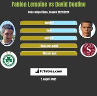 Fabien Lemoine vs David Douline h2h player stats