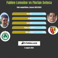 Fabien Lemoine vs Florian Sotoca h2h player stats