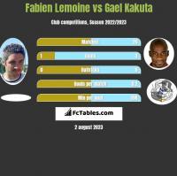 Fabien Lemoine vs Gael Kakuta h2h player stats