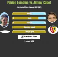 Fabien Lemoine vs Jimmy Cabot h2h player stats