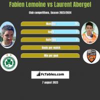 Fabien Lemoine vs Laurent Abergel h2h player stats