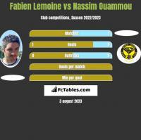 Fabien Lemoine vs Nassim Ouammou h2h player stats