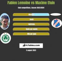 Fabien Lemoine vs Maxime Etuin h2h player stats