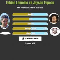 Fabien Lemoine vs Jayson Papeau h2h player stats